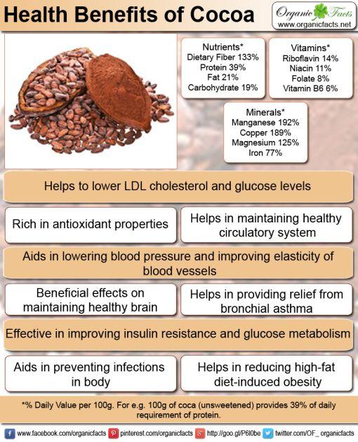cocoainfo